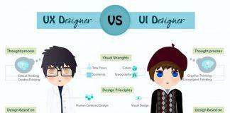 UI UX là gì
