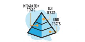 Unit Test là gì? Khái niệm và vai trò