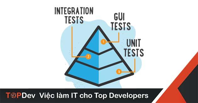 Unit testing các component Vue js bằng các tool Vue testing