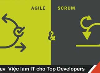 Quy trình phát triển phần mềm