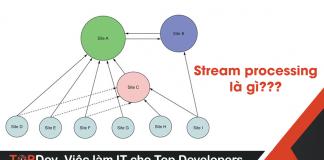 stream processing là gì