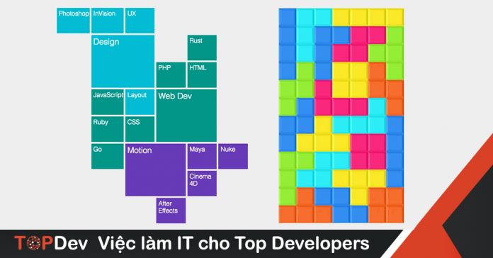 CSS Grid là gì