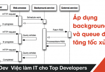 áp dụng queue và background job