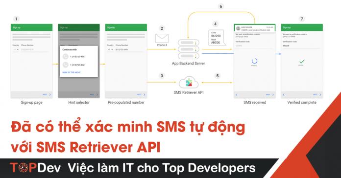 sms retriever API