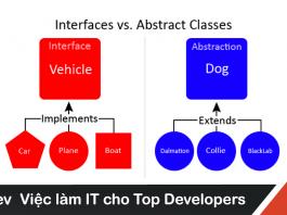 So sánh Interface và Abstract