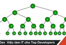 Binary Tree trong Java là gì