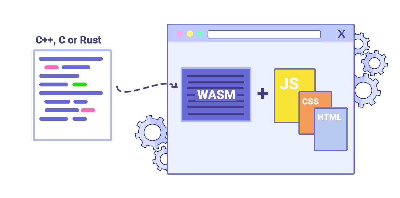 WebAssembly là gì?