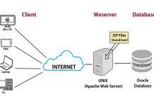 Streaming server Media với Nginx và nginx-rtmp module