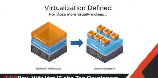 Docker cho lập trình web