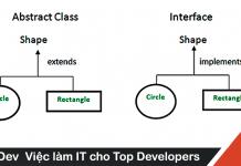 Interface và Abstract là gì