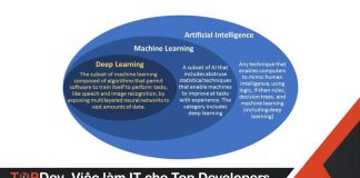 phân biệt machine learning và deep learning