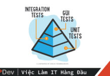 unit-test-la-gi