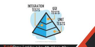 unit-test-la-gi