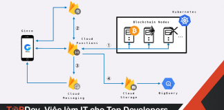 sử dụng và tối ưu Cloud Functions