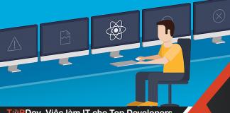 Top 22 công cụ cho lập trình viên React 2019