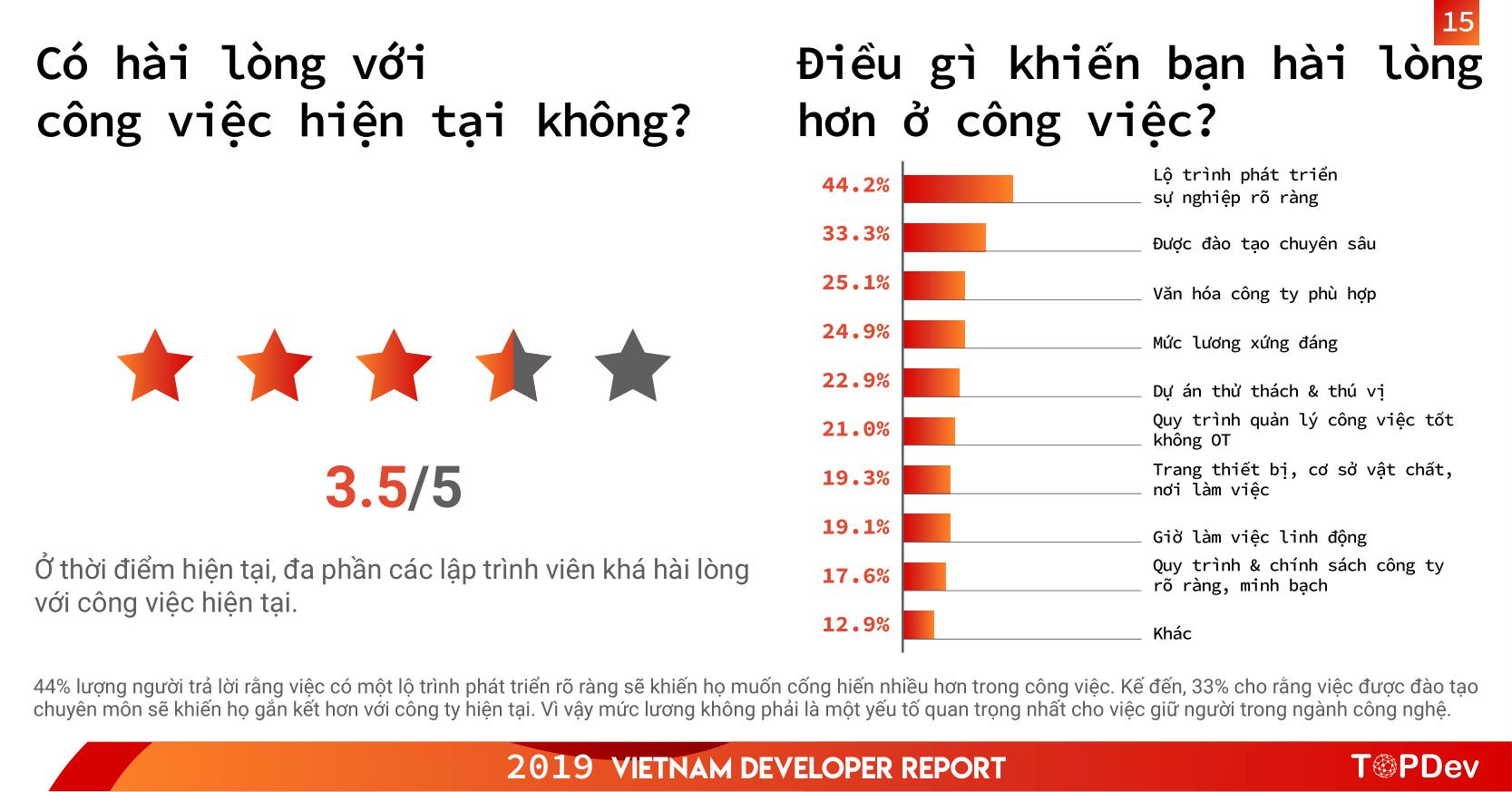 nhân lực IT ở Việt Nam