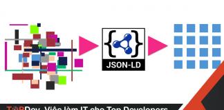 JSON-LD là gì