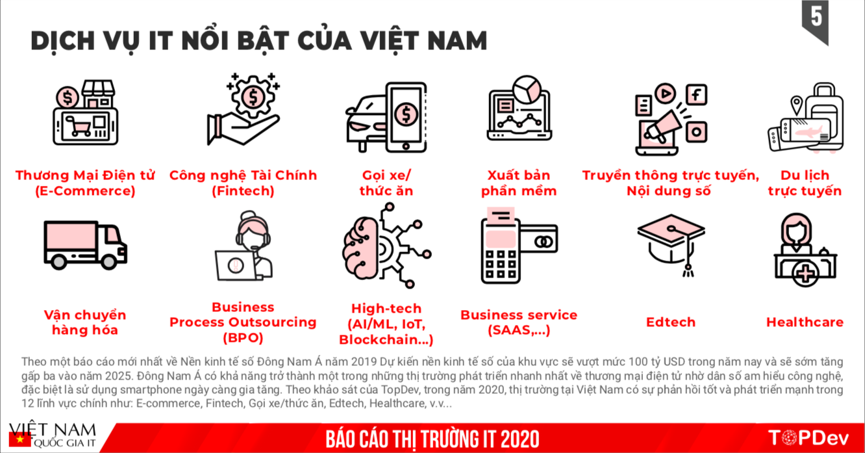 Dịch vụ IT nổi bật tại Việt Nam