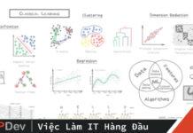 giai-thich-machine-learning-cho-con-nit-5-tuoi