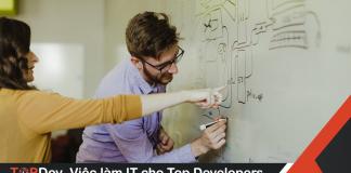 tech lead road map