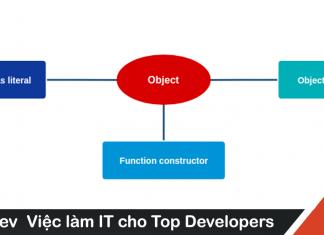 Javascript tao object từ function