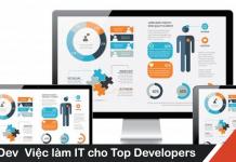 Cái nhìn tổng quan về một dự án web