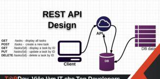 Tìm hiểu các phương thức Authentication với REST API