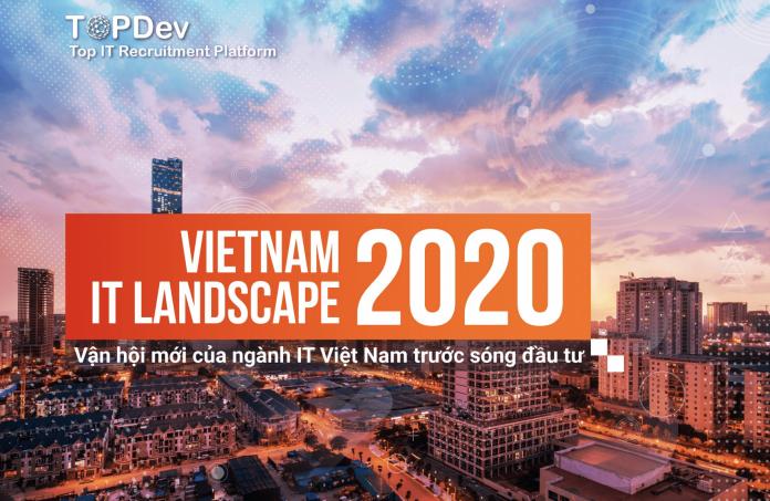 thị trường thanh toán điện tử landscape 2020