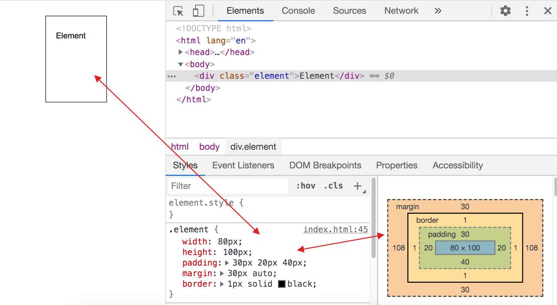 CSS Box Model và box-sizing: border-box là gì vậy?