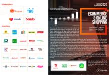 Thị trường Thương mại Điện tử 2020
