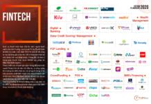 thị trường fintech 2020