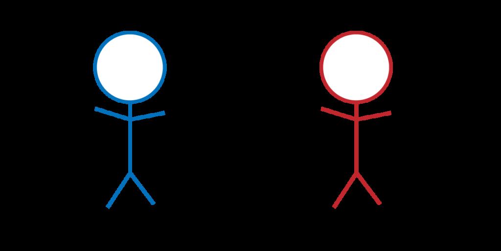 BEM là gì ? Tìm hiểu về cách đặt tên trong CSS