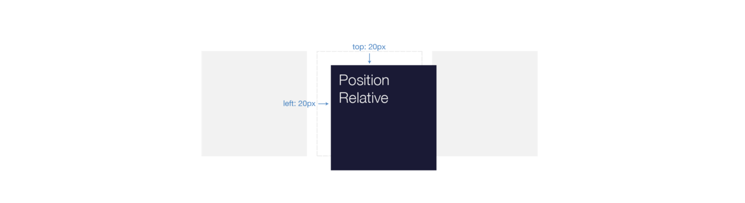 position trong css