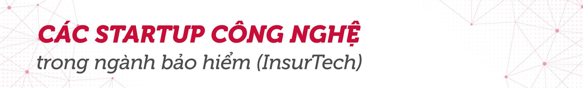 startup công nghệ trong bảo hiểm