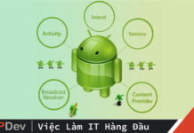 intent-trong-android