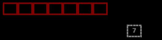 vector-trong-c++