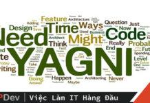 YAGNI, DRY là gì? (Nguyên tắc YAGNI, DRY trong Java)