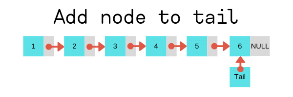 Danh sách liên kết đơn trong C++