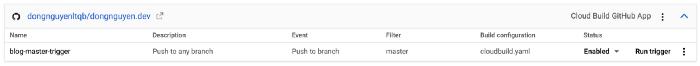 Docker to Serverless (Google Cloud Platform)