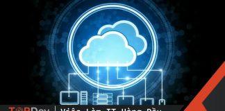 Tản mạn về Cloud-native