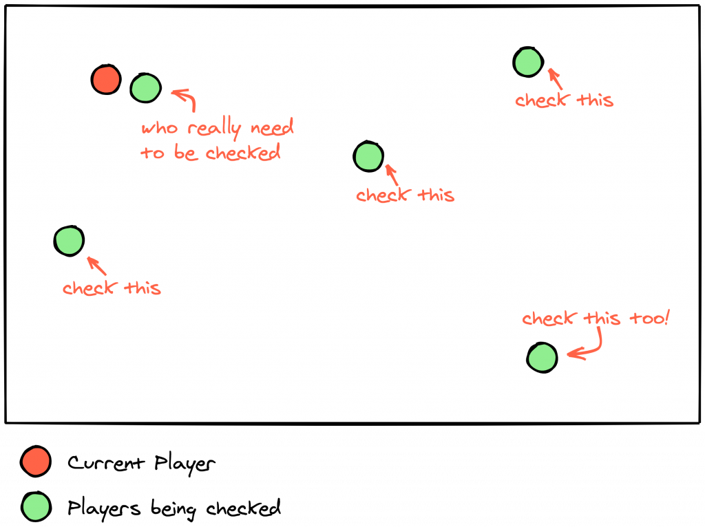 Open Source Story: Agar.IO Clone