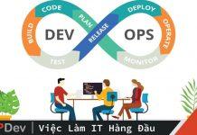 DevOps – Giải pháp phát hành phần mềm nhanh chóng
