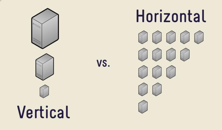 Các tính chất chính của một hệ thống phân tán
