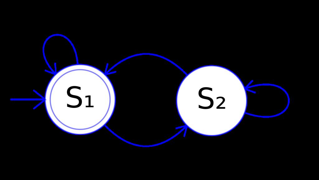 Mô hình State Machine trong Distributed Systems