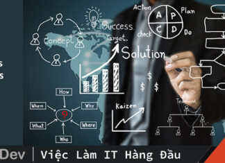 Bài trước mình đã giới thiệu tổng quan về nghề IT BA hiện nay ở nước ta. Bài này mình sẽ giới thiệu chi tiết BA là làm những công việc gì?