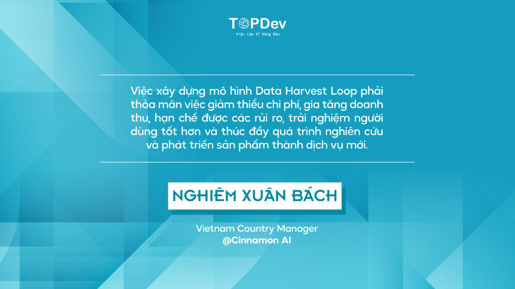 data harvest loop