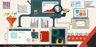 Database Clustering là gì? Khi nào nên sử dụng?