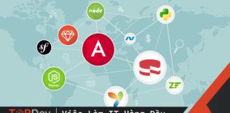 TOP 10 Web Framework tốt nhất, đáng dùng nhất – Phần 2