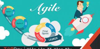 Tuyên ngôn của Agile