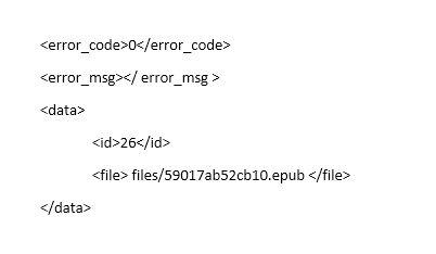 Định dạng dữ liệu trong kiểm thử API